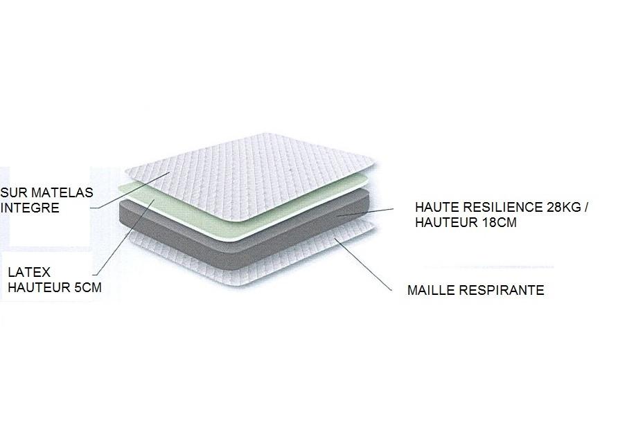 matelas latex madonne 140x190 cm matelas et oreillers literie. Black Bedroom Furniture Sets. Home Design Ideas