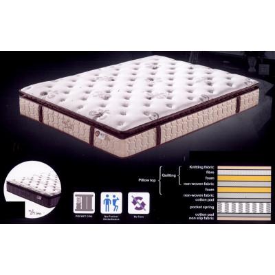 Matelas BEAUTY SLEEP 180x200 cm -  Ressorts ensachés et sur-matelas inclus